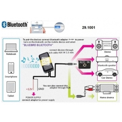 BLUETOOTH INTERFACE UNIVERSEEL