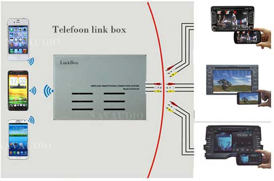 telefoon-linkbox.jpg